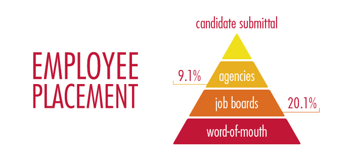 job hunting online - strike-jobs co uk