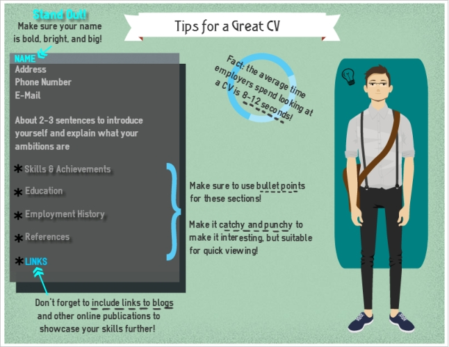 Tips for Creating a Great CV!