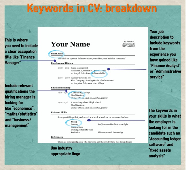keywords in cv : breakdown