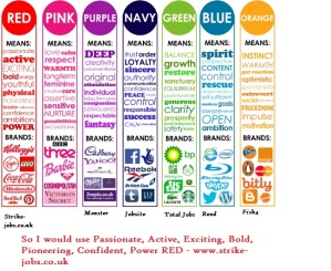 Job boards by colour - Interesting